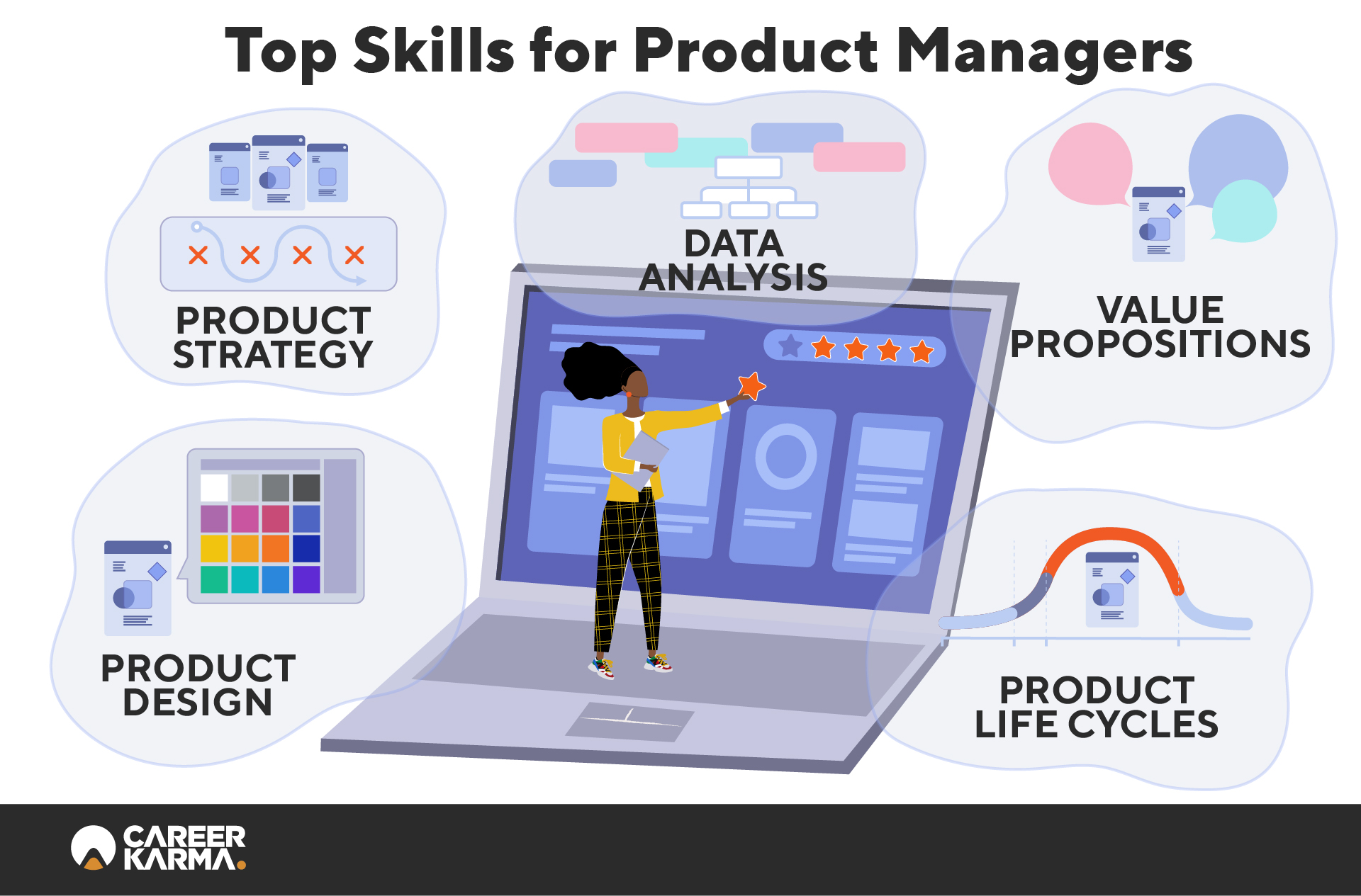 What Is a Product Manager? image