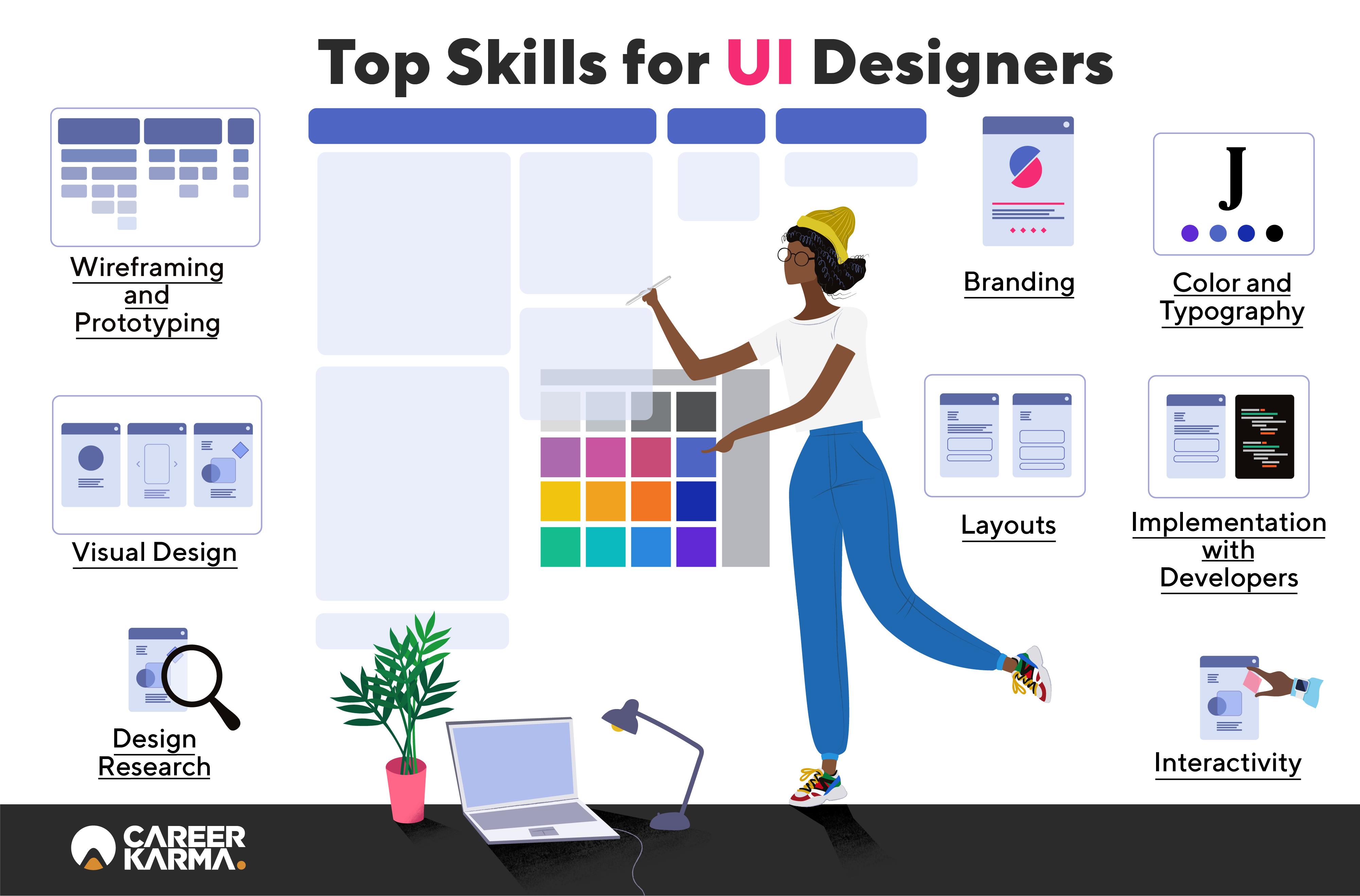 Designer skills